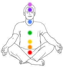 Chakra diagram - Tantra - Seksual Tahan Lama